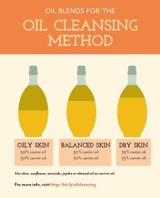 oilcleansingmethod-825x1024